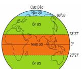 Bài 22. Các đới khí hậu trên Trái Đất – Địa lí 6: Dựa vào hình 58 SGK, hãy kể tên và xác định vị trí năm đới khí hậu trên Trái Đất.