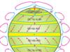 Bài 12. Sự phân bố khí áp. Một số loại gió chính – Địa lớp 10: Em hãy nêu những nguyên nhân làm thay đổi khí áp