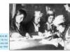 Bài 22. Sự phát triển của khoa học – kĩ thuật và văn hóa thế giới nửa đầu thế kỉ XX – Lịch sử 8: Hãy kể tên những phát minh khoa học trong nửa đầu thế kỉ XX mà em biết.