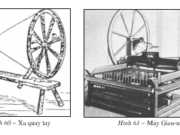 Bài 32. Cách mạng công nghiệp ở châu Âu – lịch sử 10 : Cách mạng công nghiệp đem lại những hệ quả gì?