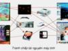 Bài 10. Hệ điều hành làm những việc gì? – Tin học 6: Hệ điều hành là phần mềm hay phần cứng