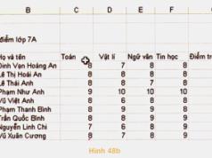Bài 5. Thao tác với bảng tính – Tin học 7: Nêu các thao tác có thể thực hiện được với các ô tính