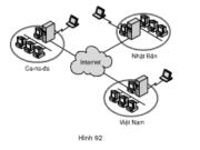 Bài 21. Mạng máy tính toàn cầu Internet – Tin học 10: Có những cách nào để kết nối Internet
