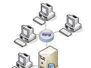 Bài 12. Các loại kiến trúc của hệ cơ sở dữ liệu – Tin học 12: Vì sao nói hiệu năng hệ thống của CSDL phân tán được nâng cao