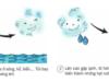 Bài 22. Mây được hình thành như thế nào? Mưa từ đâu ra – Khoa học 4: Mưa từ đâu mà ra