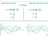 Bài 6, 7, 8, 9 trang 74 Sách giáo khoa Vật lí 12: Các mạch điện xoay chiều