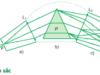 Bài 1, 2, 3, 4, 5, 6 trang 137 Lý lớp 12: Các loại quang phổ