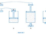 Bài C1, C2, C3 trang 302, 303 Sách Lý 10 nâng cao – Máy điều hòa nhiệt độ có phải là một máy lạnh hay không?