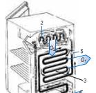 Bài 1, 2, 3, 4, 5 trang 307 SGK Lý 10 nâng cao – Hiệu suất thực của một máy hơi nước bằng nửa hiệu suất cực đại