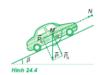 Bài 5, 6, 7 trang 132, 133 vật lí 10: Bài 24 Công và công suất