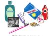 Bài 1, 2, 3, 4, 5, 6 trang 18 Hóa 12 Nâng cao: Chất giặt rửa