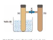 Bài 6, 7, 8, 9, 10 trang 213 SGK Hóa học 10 Nâng cao: Cân bằng hóa học