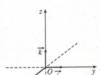 Bài 1, 2, 3, 4 trang 80, 81 Sách Hình học 12 Nâng cao: Hệ tọa độ trong không gian