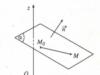 Bài 15, 16, 17 trang 89 SGK Hình học 12 Nâng cao: Phương trình mặt phẳng
