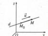 Bài 24, 25, 26, 27 trang 102, 103 Sách Hình học 12 Nâng cao: Phương trình đường thẳng