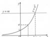 Bài 66, 67, 68 trang 124 Giải tích 12 Nâng cao: Phương trình mũ và lôgarit