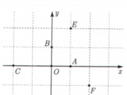 Bài 5, 6, 7, 8, 9 trang trang 190 SGK Giải tích 12 Nâng cao: Số phức