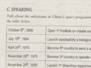 Speaking – Unit 15 trang 114 Sách BT Anh 11: Talk about the milestones in China's space programme.