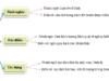 Soạn bài Thực hành về thành ngữ, điển cố Văn 11: Tìm thành ngữ trong các đoạn thơ sau