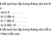 Tập làm văn – Luyện tập làm báo cáo thống kê trang 30 Vở bài tập (SBT) Tiếng Việt lớp 5 tập 1: Thống kê kết quả học tập trong tháng của mỗi bạn trong tổ và cả tổ em theo mẫu sau