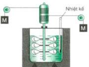 Bài 27.11, 27.12, 27.13 trang 76 SBT Lý 8: Xác định tỉ số độ tăng nhiệt độ của hai miếng kim loại