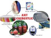 Bài 45. Axit cacboxylic – Giải bài 1, 2, 3, 4, 5, 6, 7 trang 210 SGK Hóa 11