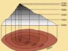 Bài 1,2 trang 52, 53, 54 SBT Địa lí lớp 6: Khi các nguyên tố hoá học tập trung với một tỉ lệ cao thì gọi là …