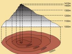 Bài 15. Các mỏ khoáng sản – SBT Địa lí lớp 6: Khi các nguyên tố hoá học tập trung với một tỉ lệ cao thì gọi là …