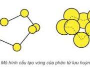 Bài tập trắc nghiệm 6.68 – 6.71 trang 71 SBT Hóa 10: Dung dịch axit sunfuric loãng có thể tác dụng với cả hai chất nào?