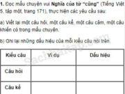 Luyện từ và câu – Ôn tập về câu trang 123 Vở bài tập Tiếng Việt 5 tập 1: Chép các kiểu câu kể và thành phần của các câu ấy có trong mẩu chuyện sau vào ô thích hợp trong bảng