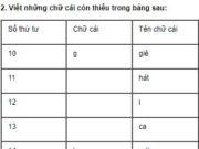 Chính tả – Tuần 1 trang 4 VBT Tiếng Việt lớp 2 tập 1: Viết những chữ cái còn thiếu trong bảng sau