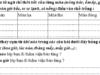 Luyện từ và câu – Tuần 20 trang 7 Vở bài tập Tiếng Việt 2 tập 2: Hãy thay cụm từ khi nào trong các câu hỏi dưới đây bằng các cụm từ khác (bao giờ, lúc nào, tháng mấy, mấy giờ…)