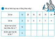 Luyện tập trang 58: Giải bài 1, 2, 3, 4 trang 58 Toán lớp 3 – Sợi dây 18 m dài gấp mấy lần sợi dây 6m?