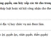 Luyện từ và câu – Mở rộng vốn từ : Quyền và bổn phận trang 98, 99 VBT Tiếng Việt 5 tập 2: Viết một đoạn văn khoảng 5 câu trình bày suy nghĩ của em về nhân vật Út Vịnh trong bài tập đọc em đã học ở tuần 32