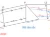 Bài 26.1, 26.2, 26.3, 26.4, 26.5 trang 71 SBT Lý 12: Nếu mở rộng khe của ống chuẩn trực lên một chút thì các vạch quang phổ sẽ thay đổi thế nào ?
