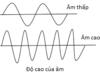 Bài 10.9, 10.10, 10.11, 11.12, 11.13 trang 26, 27 SBT Vật Lý 12: Để âm do nguồn phát ra làm nhức tai, thì công suất P của nguồn phải bằng bao nhiêu ?