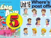 Vocabulary – Từ vựng – Unit 16 –  Where's The Post Office? SGK Tiếng Anh 5 mới: