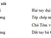 Tiết 4 – Ôn tập cuối kì 2 – Tuần 35 Trang 80 VBT Tiếng Việt lớp 3 tập 2: Trong bài thơ, mỗi con vật được nhân hoá nhờ những từ ngữ nào ?