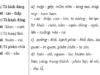 Luyện từ và câu – Luyện tập về từ trái nghĩa trang 25, 26 VBT Tiếng Việt lớp 5 tập 1: Đặt câu để phân biệt các từ trong một cặp từ trái nghĩa em vừa tìm được ở bài tập trên