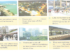 Writing – Unit 4 SBT Anh lớp 6 thí điểm: Write a paragraph about your neighbourhood?