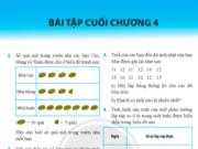 Bài tập cuối chương 4 Một số yếu tố thống kê trang 120, 121 Toán lớp 6 – CTST
