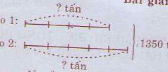 Ôn tập về tìm hai số khi biết tổng hoặc hiệu và tỉ số của hai số đó Toán 4 trang 176