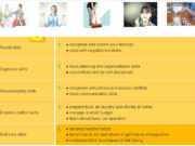 Communication Unit 3 Trang 31 Anh 9 thí điểm: Do we teenagers in Viet Nam need all or some of these skills? Why/Why not?