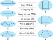 Bài 1, 3, 4 trang 176, 177 SGK Toán 2: Bài ôn tập về hình học