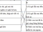 Luyện từ và câu – Mở rộng vốn từ : Nam và Nữ trang 75, 76 VBT Tiếng Việt lớp 5 tập 2:Nối thành ngữ, tục ngữ ở cột A với nghĩa thích hợp ở cột B. Khoanh tròn kí hiệu (a, b, c, d) trước câu tục ngữ mà em không tán thành
