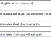 Luyện từ và câu – Mở rộng vốn từ : Nam và nữ trang 82 VBT Tiếng Việt 5 tập 2: Mỗi câu tục ngữ dưới đây nói lên phẩm chất gì của phụ nữ Việt Nam
