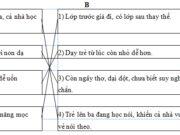 Luyện từ và câu – Mở rộng vốn từ : Trẻ em trang 93, 94 VBT Tiếng Việt 5 tập 2: Chép lại một câu văn mà em biết có hình ảnh so sánh đẹp về trẻ em