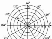 Bài 27, 28, 29, 30 trang 169, 170 SBT Toán 9 tập 2: Cho hình quay một vòng xung quanh đường cao AH của tam giác đó, (xem hình 104), ta được một hình nón ngoại tiếp một hình nón ngoại tiếp hình cầu. Tính thể tích phần hình nón bên ngoài hình cầu