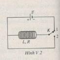 Bài V.8, V.9, V.10 trang 65, 66 SBT Lý 11: Hãy xác định độ lớn của cảm ứng từ trong lòng ống dây dẫn ?