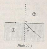 Bài 27.5, 27.6, 27.7 trang 71 SBT Vật Lý 11: Biểu thức nào kể sau không thế là sin của góc tới giới hạn igh đối với cặp môi trường tương ứng?
